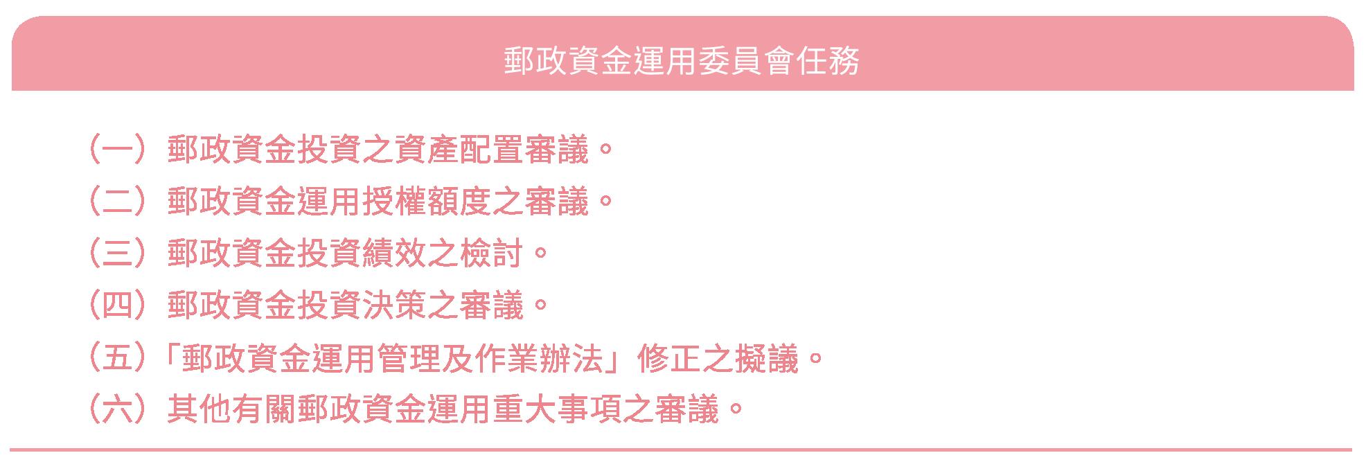 郵政資金運用委員會任務