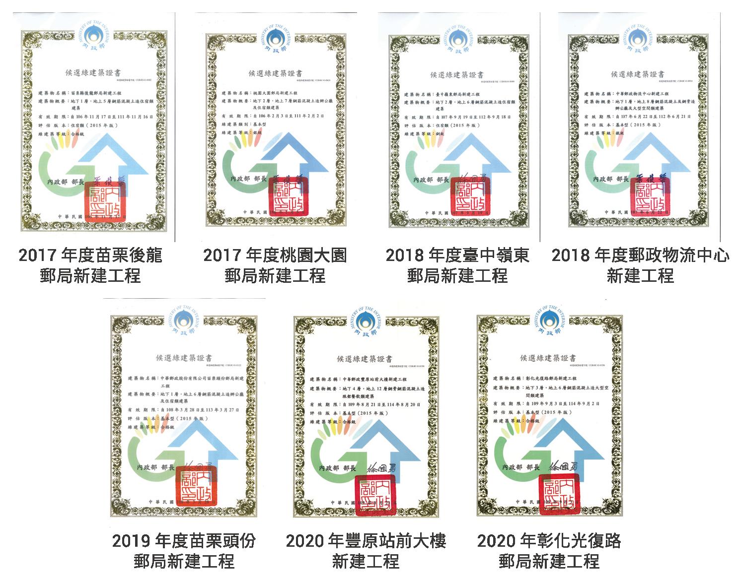 新建工程候選綠建築證書